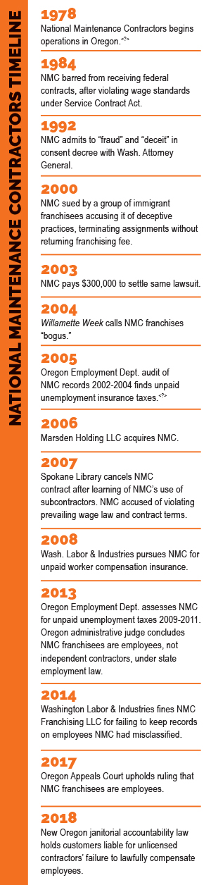 REPORT: Cleaning Up Oregon's Janitorial Industry